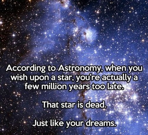 Source: Astronomy