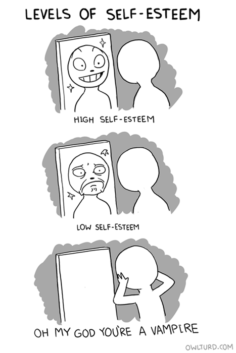 Levels Of Self-Esteem