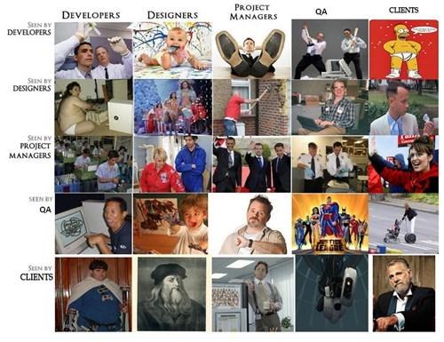 work,developers