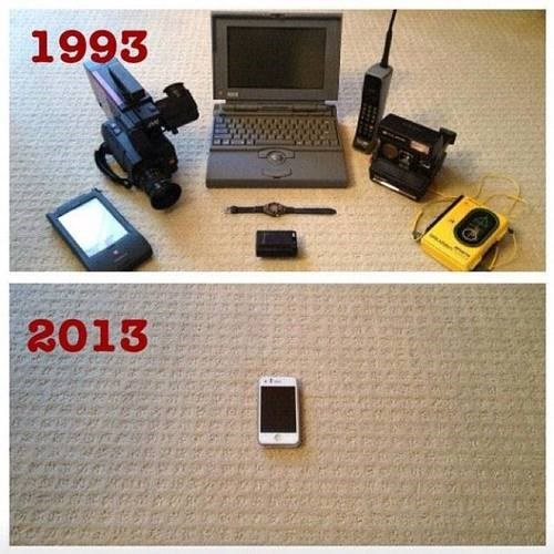 The Difference Twenty Years Makes