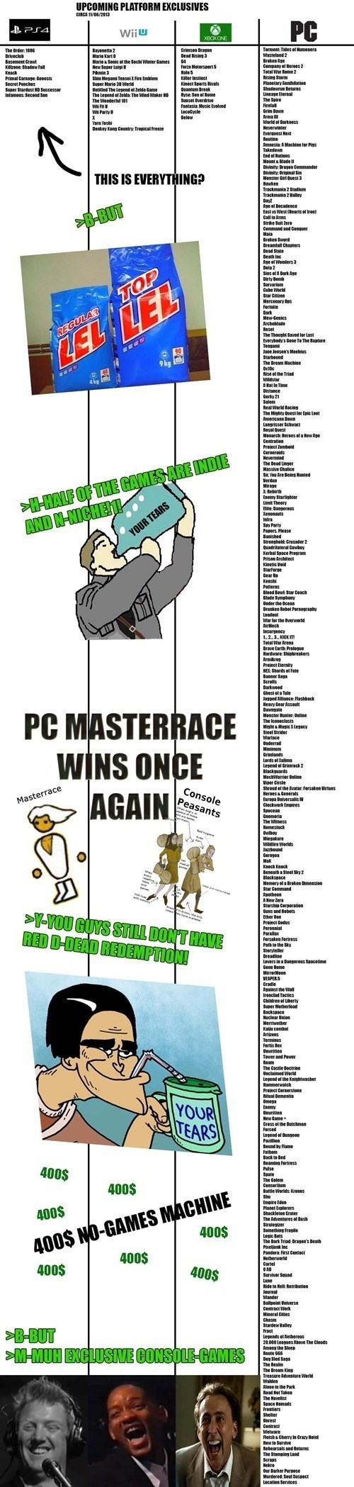 PC Gaming is Dying