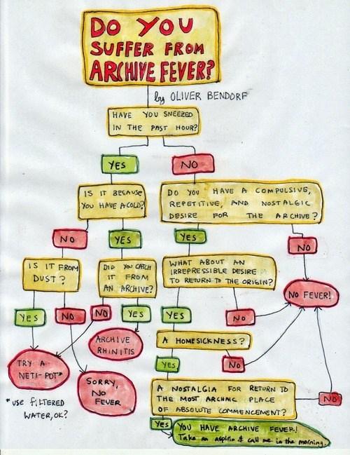 the internets,comic,flow chart