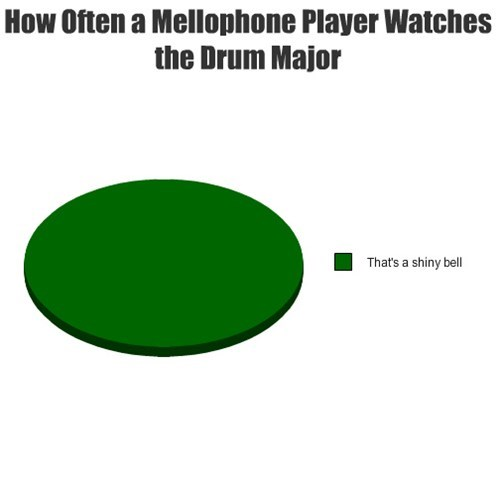 How Often a Mellophone Player Watches the Drum Major
