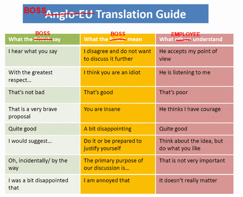 Translation Guide Fixed for Work