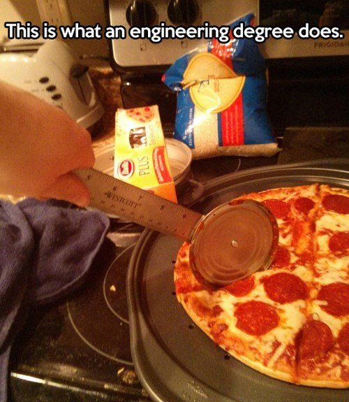 An Engineer's Pizza Cutter