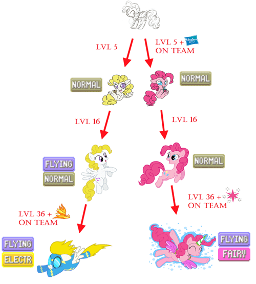 Pinkie Evolutions ver 1.234