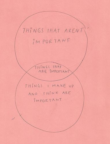 Like The Importance of Using a Venn Diagram