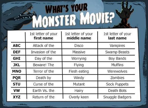 What's Your Movie Monster Name?