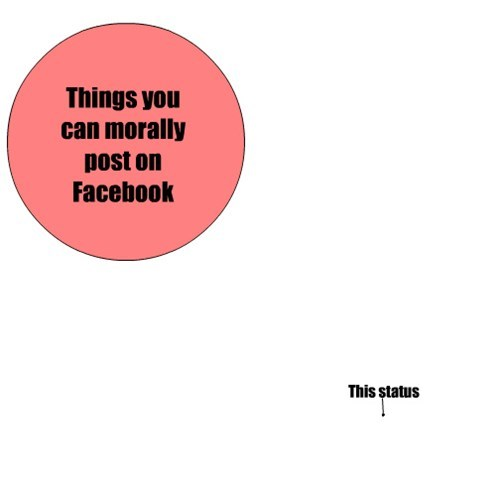 facebook,status