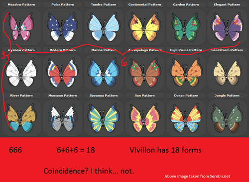 The Numerology of Vivillon