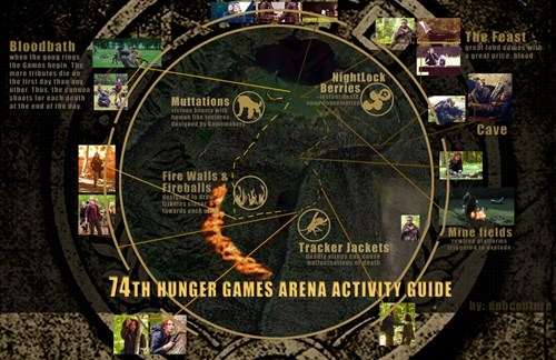 8 Things You Need to Know About the Hunger Games Before Seeing Catching Fire