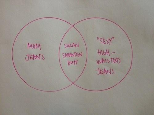 fashion,butt,jeans,susan sarandon,venn diagram