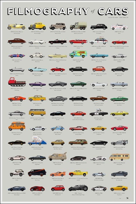 A History of Film Cars