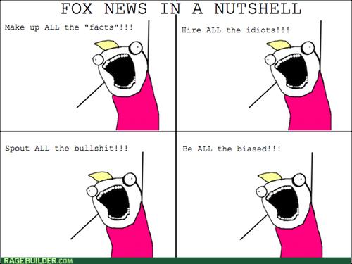 Fox News in a Nutshell