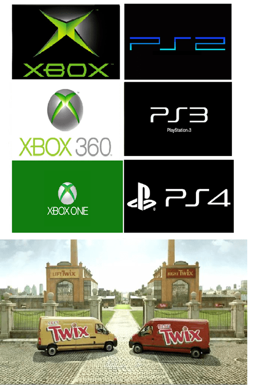 What the Console War Feels Like