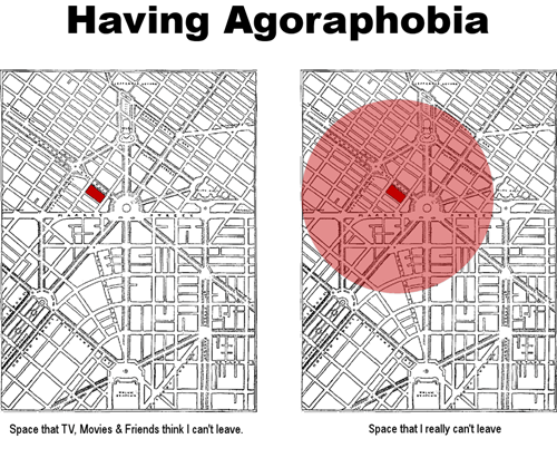 Having Agoraphobia