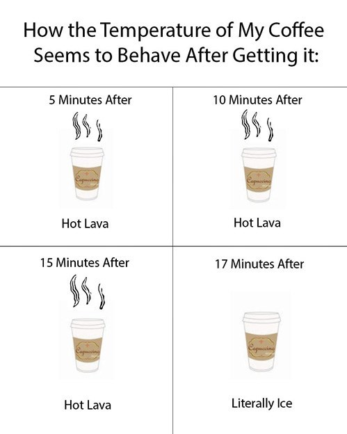 A Burnt Tongue is the Sign of a True Coffee-Addict