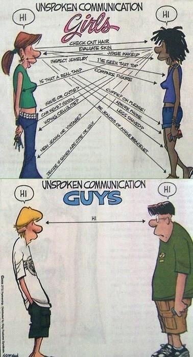 communication,comic,men vs women