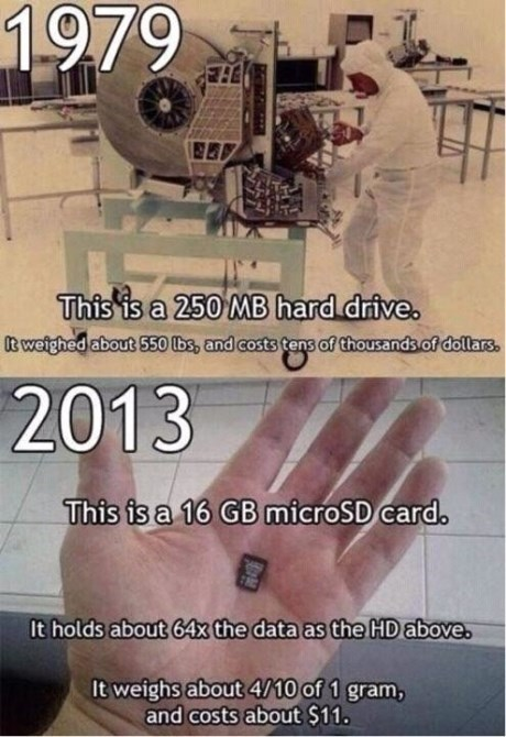 computers,memory,storage,technology