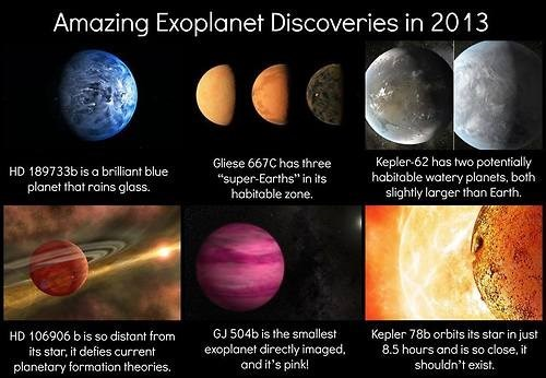 A Look Back on Planetary Discoveries