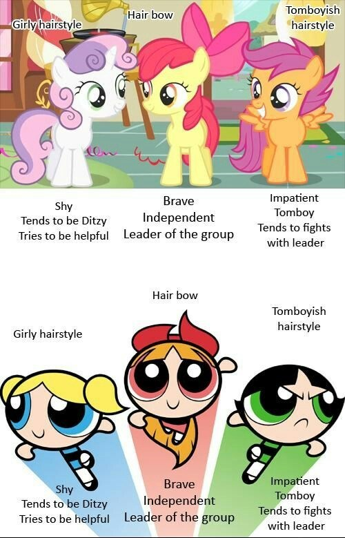 similarities,cutie mark crusaders,power puff girls