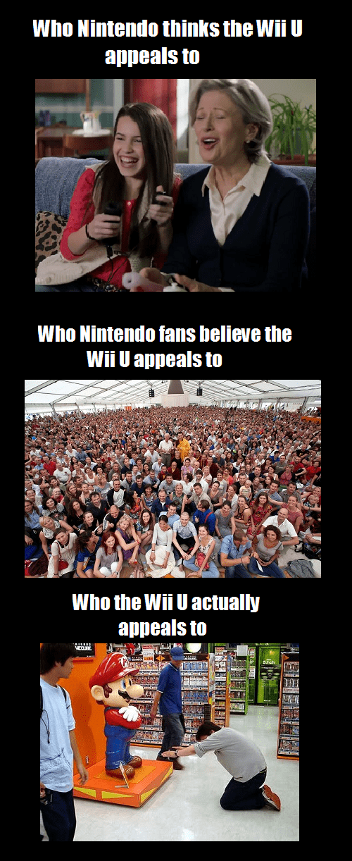 The Truth About the Wii U