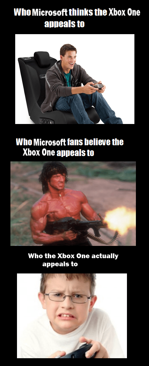 The Truth About Microsoft