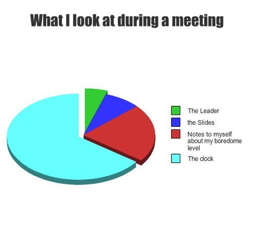 A Watched Clock Never Ends a Meeting
