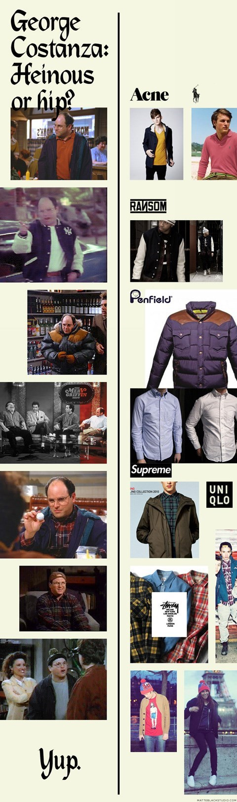 Is George Costanza the Pioneer of Hipster Fashion?