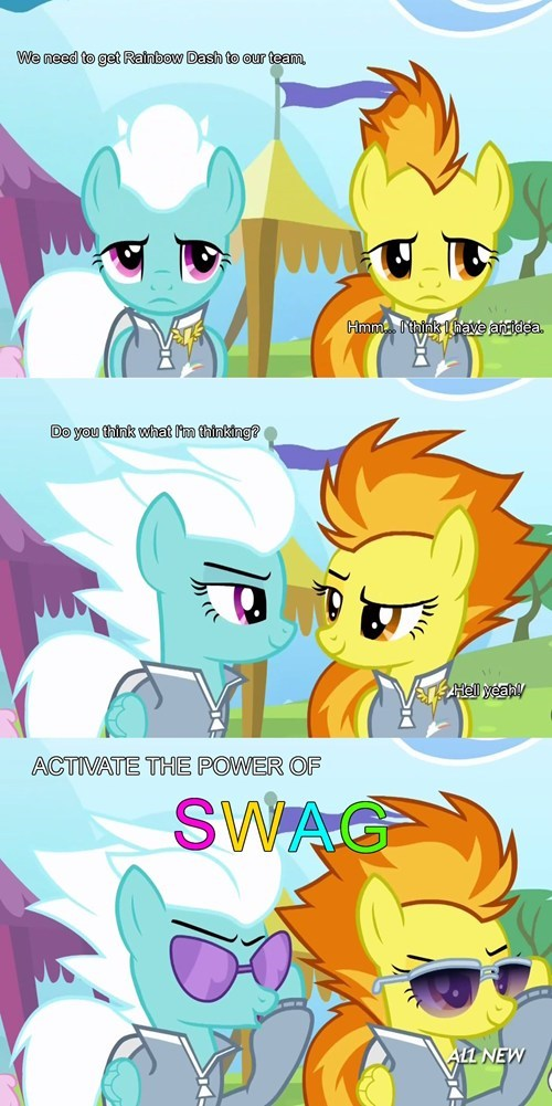 Behold, The Power of Wonderbolt Academy!