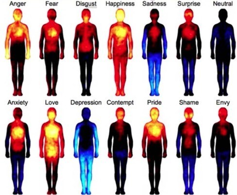 A Heat Map of Emotions