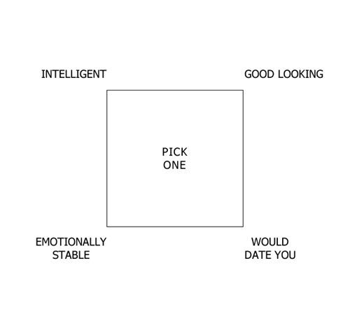 One Chart to Explain Why Dating is so Hard