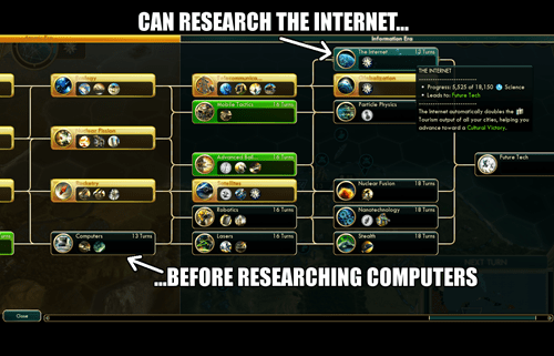 Civilization V Logic