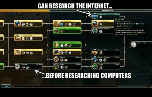 Civilization V Logic