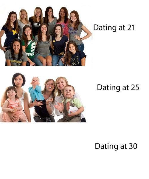 Who Dates at 30?