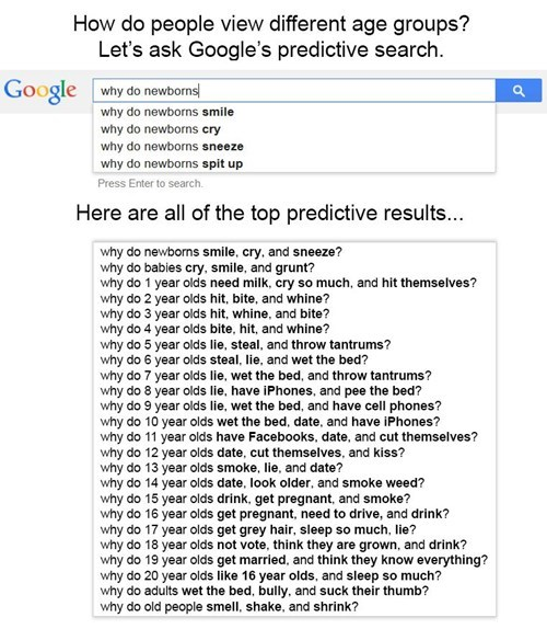 parenting,autocomplete,google,g rated