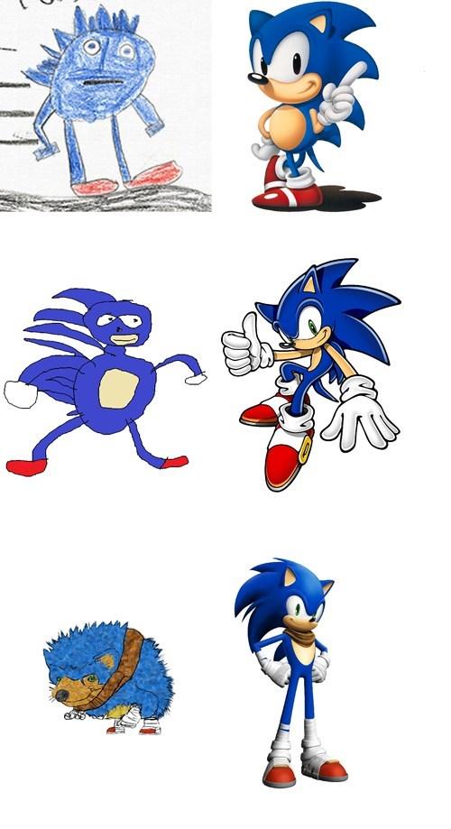 Evolution of Nope