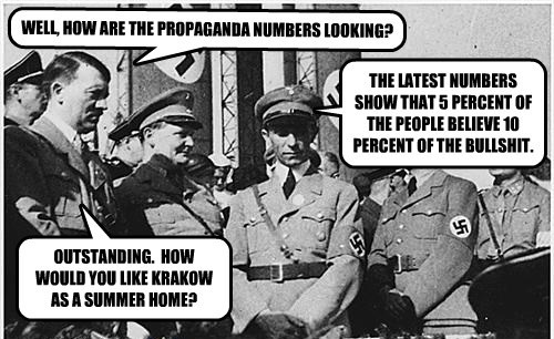 WELL, HOW ARE THE PROPAGANDA NUMBERS LOOKING?