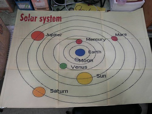 The Solar System According to 'Murica