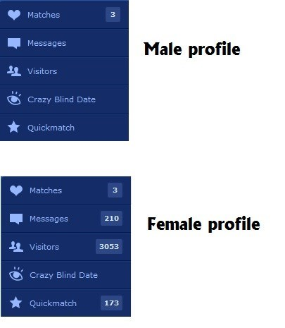 Ladies Get All the Luck on OKCupid