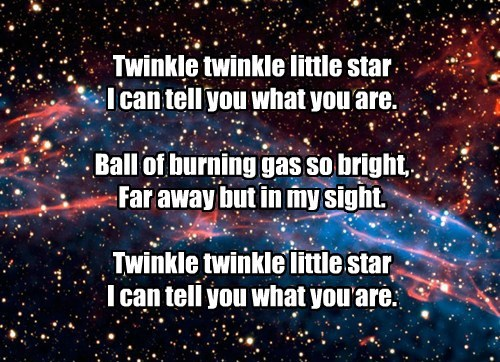 Scientific Twinkle Twinkle Little Star for Preschool Kids.
