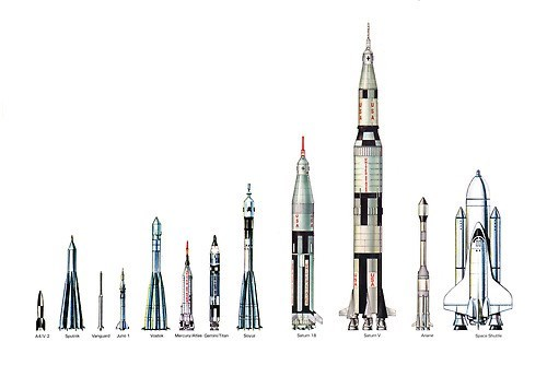 rockets,science,funny,vintage