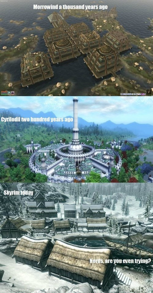 Skyrim Isn't Exactly the Most Splendiferous Province in Tamriel