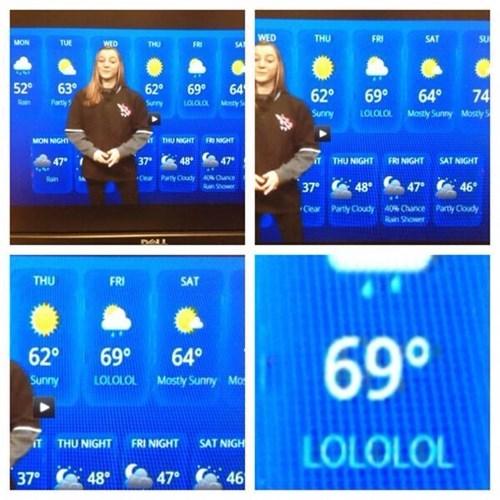 High School News Broadcasts: Always High Quality