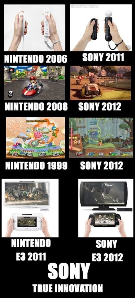 Sony and Their Original Ideas