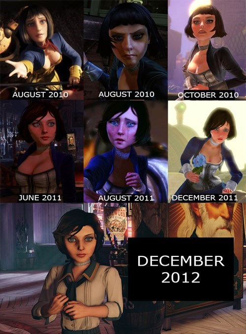 This is How Much Elizabeth in BioShock Infinite Changed Over the Years