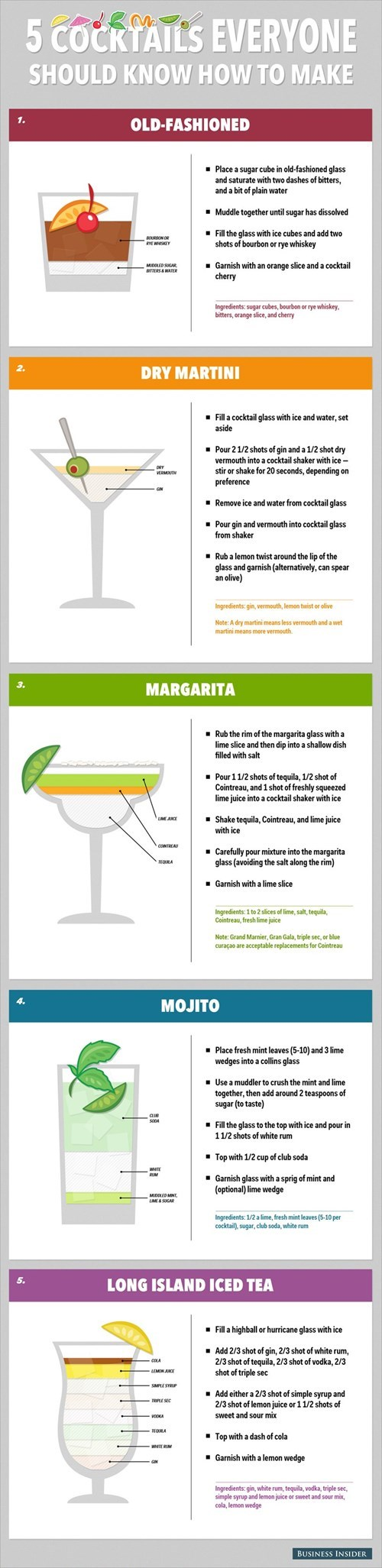 Know Your Classic Cocktails