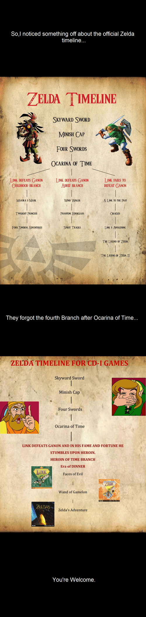 Hyrule Historia: Era of DINNER
