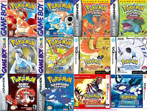 Box Art Evolution