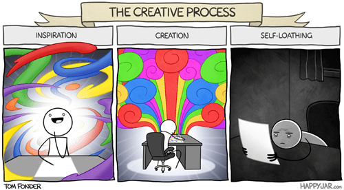 The Creative Process is No Laughing Matter